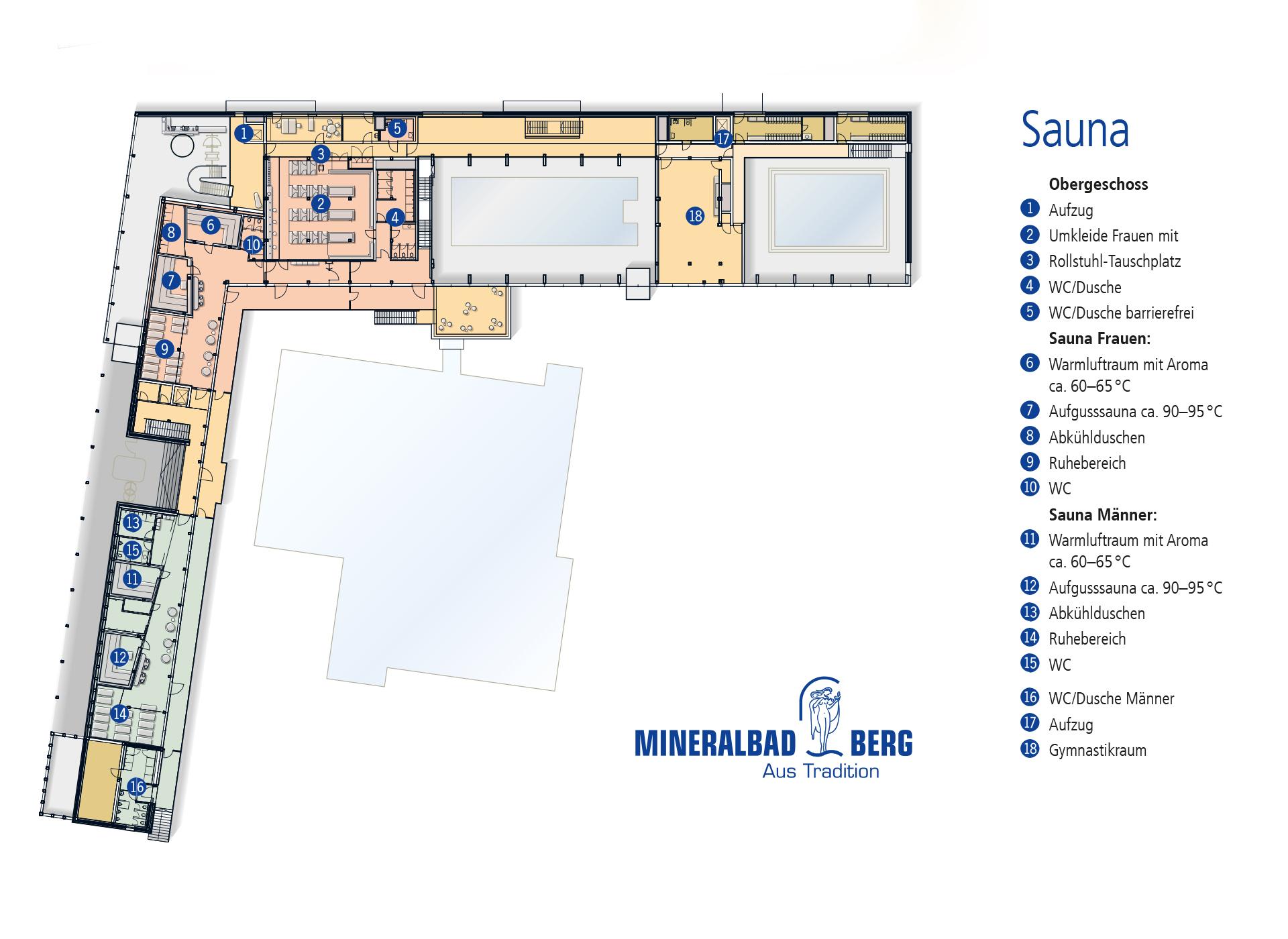 Lageplan des Saunabereichs
