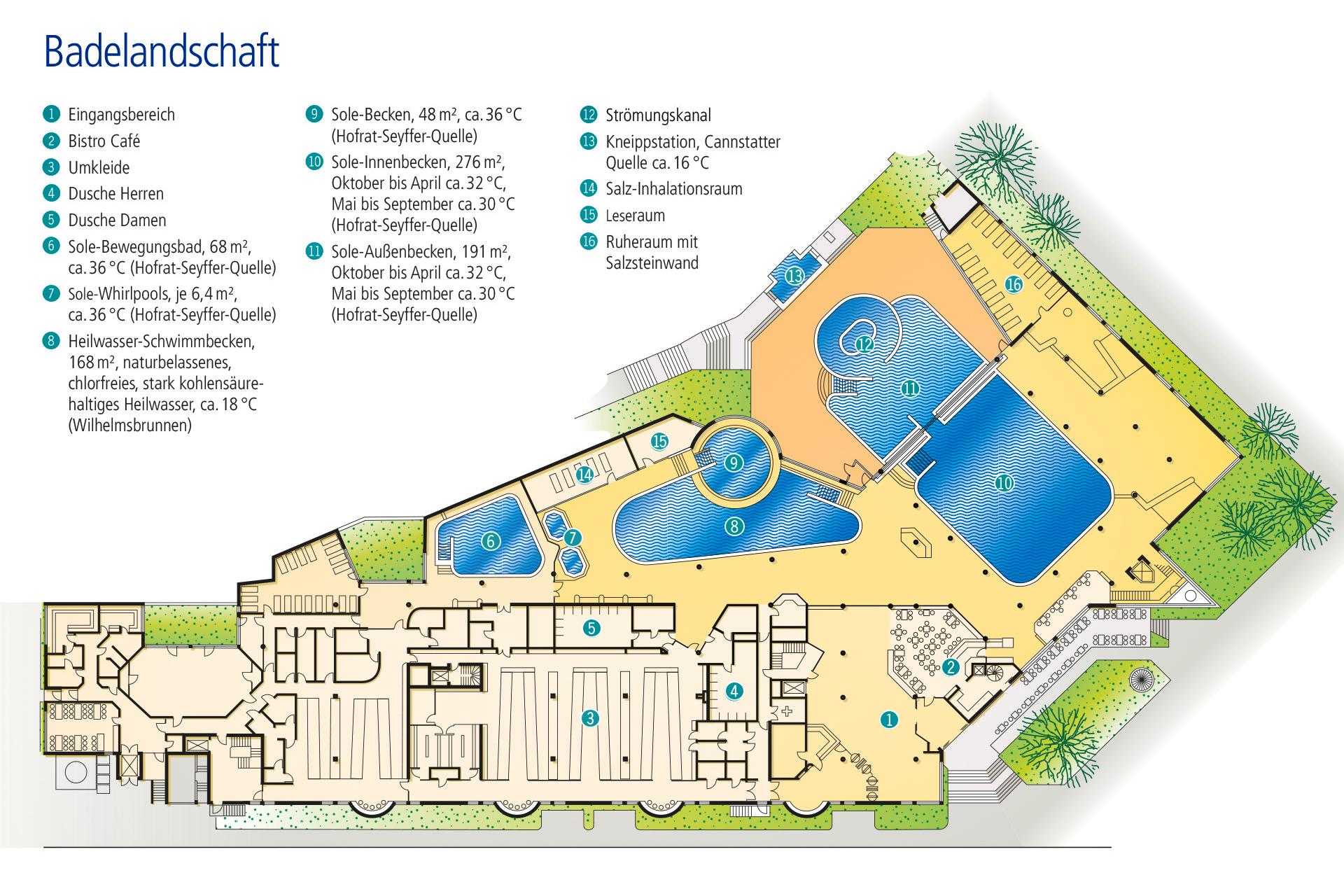 Lageplan der Badelandschaft